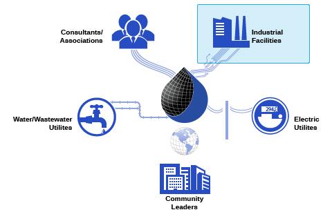 Industrial Big Data-01