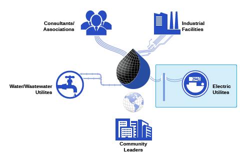 Utilities Big Data-01